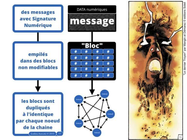 263-1-protocole-BLOCKCHAIN-TOKEN-jeton-valeur-numerique-loi-PACTE-du-22-mai-2019-DEEP-dispositif-dechange-electronique-partage-Constellation©Ledieu-Avocats-29-09-2019-.033