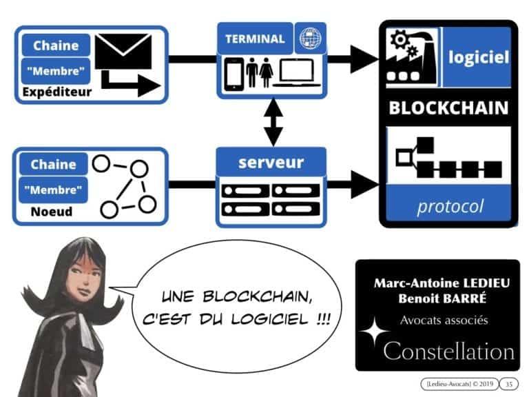 263-1-protocole-BLOCKCHAIN-TOKEN-jeton-valeur-numerique-loi-PACTE-du-22-mai-2019-DEEP-dispositif-dechange-electronique-partage-Constellation©Ledieu-Avocats-29-09-2019-.035
