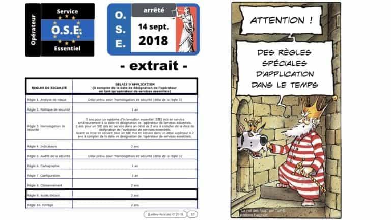 272-nomadisme-SECURITE-DES-SYSTEMES-DINFORMATION-les-contraintes-reglementaires-OIV-OSE-FSN-CLOUD-EXPO-EUROPE-SYSTECH-TheGreenBow-©Ledieu-Avocats-25-11-2019.057-1280x720