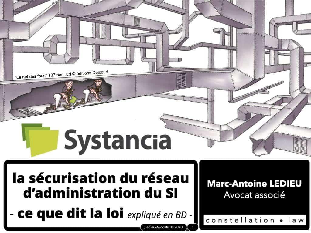 291-système-d'information-et-sécurité-du-réseau-dadministration-du-SI-©-Ledieu-Avocats-12-05-2020.001