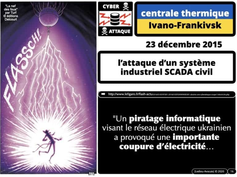 291-système-d'information-et-sécurité-du-réseau-dadministration-du-SI-©-Ledieu-Avocats-12-05-2020.016