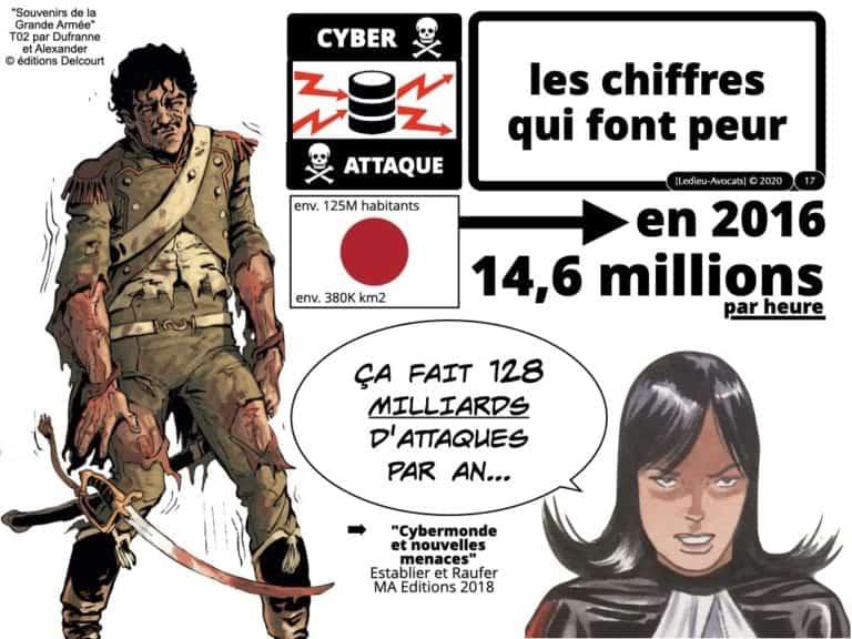291-système-d'information-et-sécurité-du-réseau-dadministration-du-SI-©-Ledieu-Avocats-12-05-2020.017