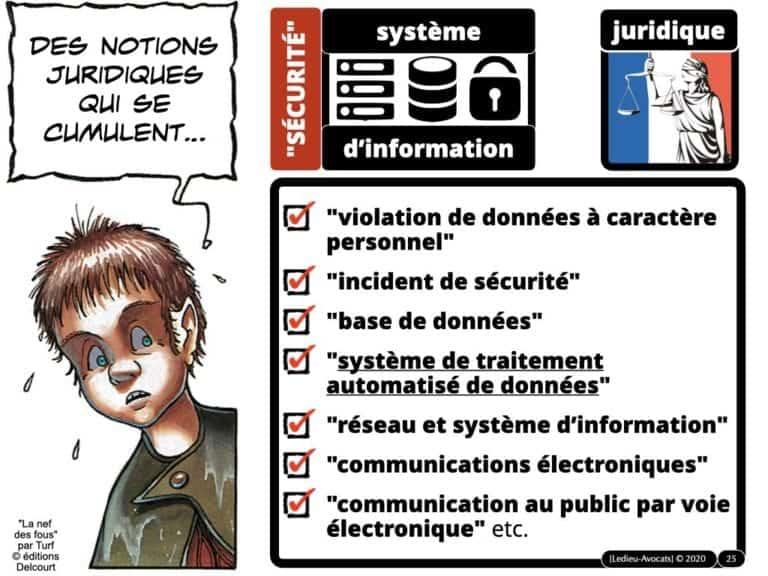 291-système-d'information-et-sécurité-du-réseau-dadministration-du-SI-©-Ledieu-Avocats-12-05-2020.025