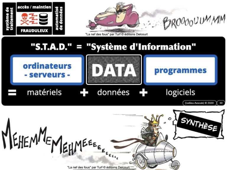 291-système-d'information-et-sécurité-du-réseau-dadministration-du-SI-©-Ledieu-Avocats-12-05-2020.030
