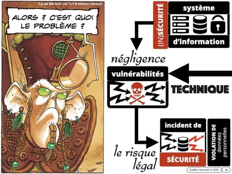 291-système-d'information-et-sécurité-du-réseau-dadministration-du-SI-©-Ledieu-Avocats-12-05-2020.038