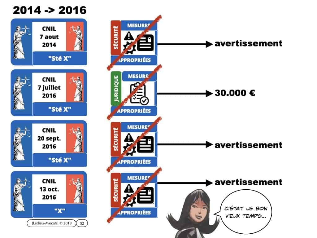 291-système-d'information-et-sécurité-du-réseau-dadministration-du-SI-©-Ledieu-Avocats-12-05-2020.052