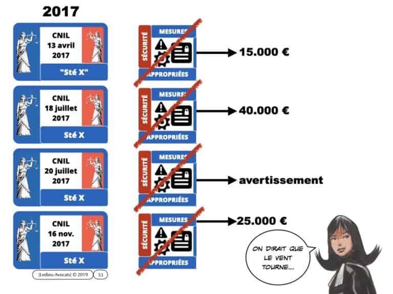 291-système-d'information-et-sécurité-du-réseau-dadministration-du-SI-©-Ledieu-Avocats-12-05-2020.053