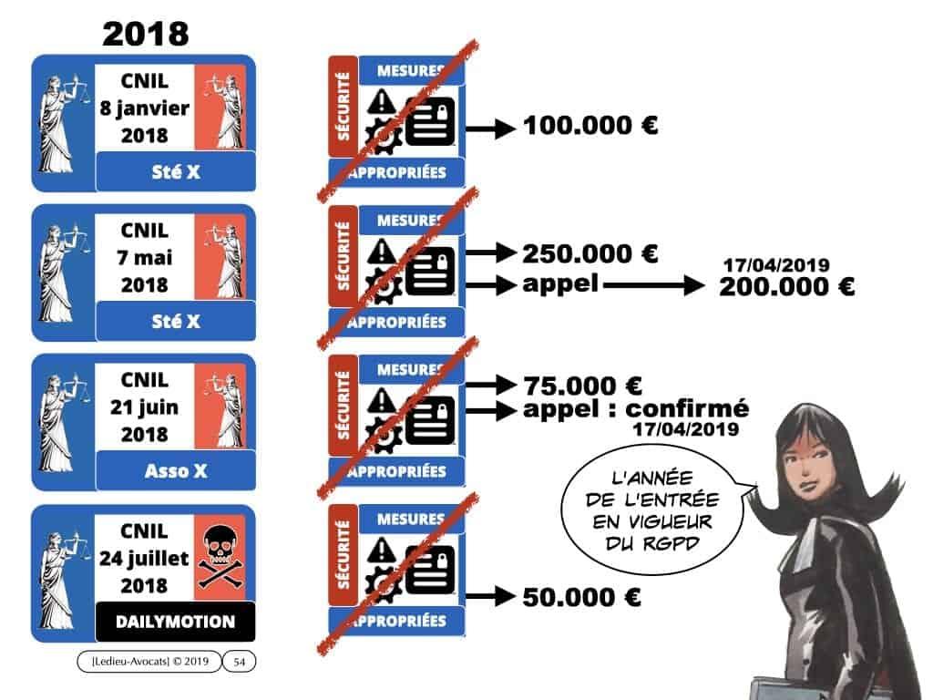 291-système-d'information-et-sécurité-du-réseau-dadministration-du-SI-©-Ledieu-Avocats-12-05-2020.054