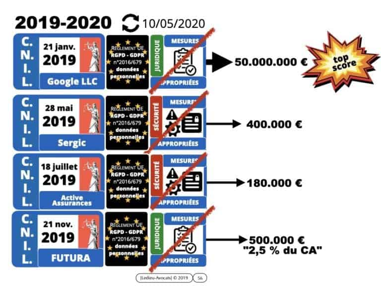 291-système-d'information-et-sécurité-du-réseau-dadministration-du-SI-©-Ledieu-Avocats-12-05-2020.056