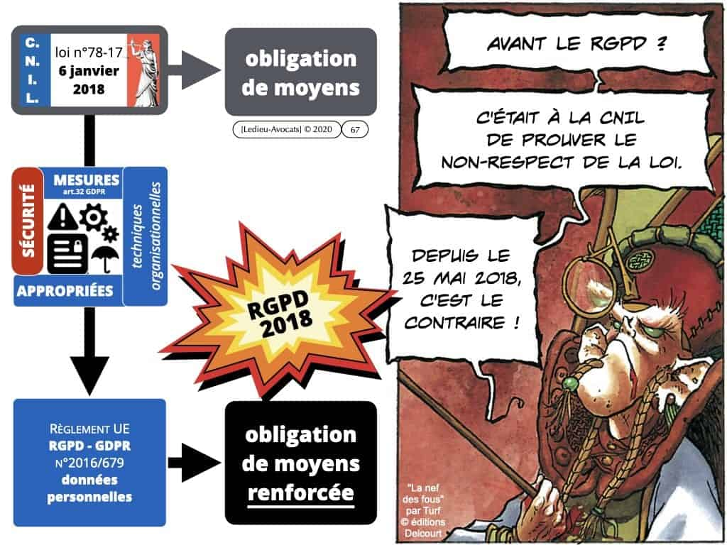 291-système-d'information-et-sécurité-du-réseau-dadministration-du-SI-©-Ledieu-Avocats-12-05-2020.067