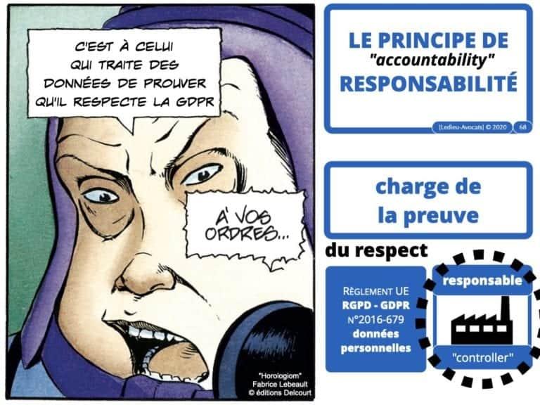 291-système-d'information-et-sécurité-du-réseau-dadministration-du-SI-©-Ledieu-Avocats-12-05-2020.068