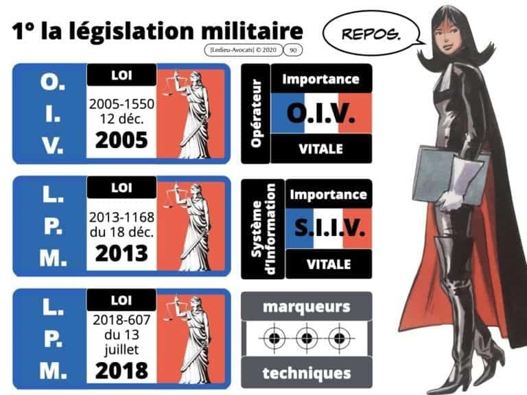 291-système-d'information-et-sécurité-du-réseau-dadministration-du-SI-©-Ledieu-Avocats-12-05-2020.090