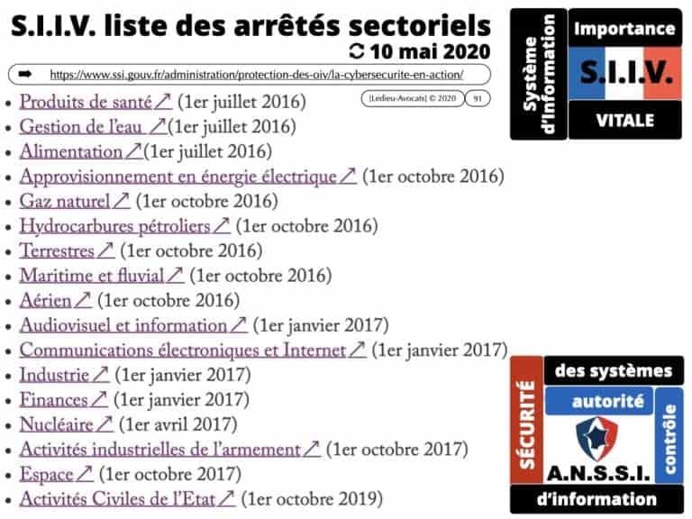 291-système-d'information-et-sécurité-du-réseau-dadministration-du-SI-©-Ledieu-Avocats-12-05-2020.091