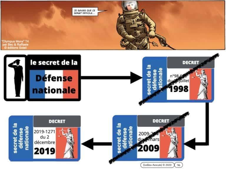 291-système-d'information-et-sécurité-du-réseau-dadministration-du-SI-©-Ledieu-Avocats-12-05-2020.096