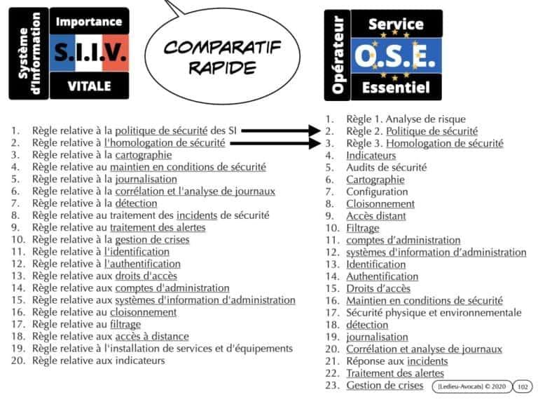 291-système-d'information-et-sécurité-du-réseau-dadministration-du-SI-©-Ledieu-Avocats-12-05-2020.102