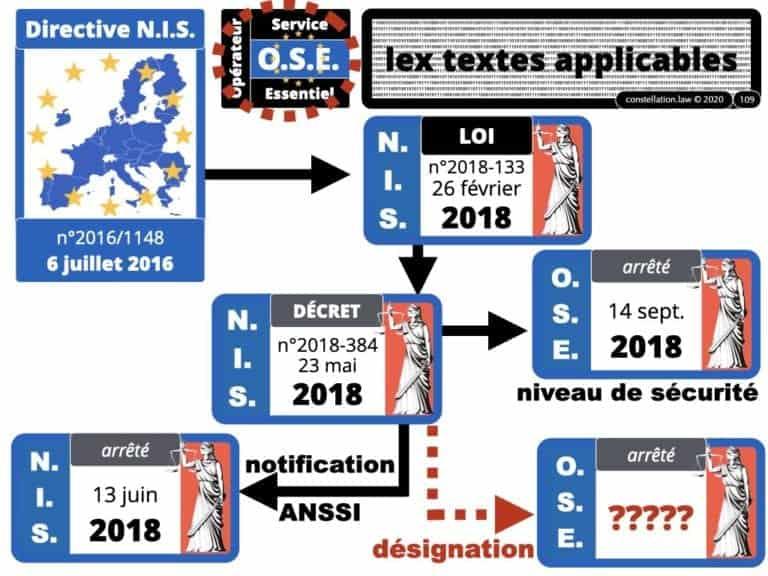 291-système-d'information-et-sécurité-du-réseau-dadministration-du-SI-©-Ledieu-Avocats-12-05-2020.109
