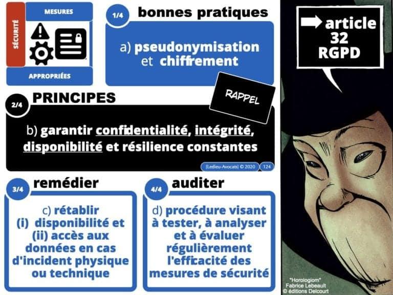 291-système-d'information-et-sécurité-du-réseau-dadministration-du-SI-©-Ledieu-Avocats-12-05-2020.124
