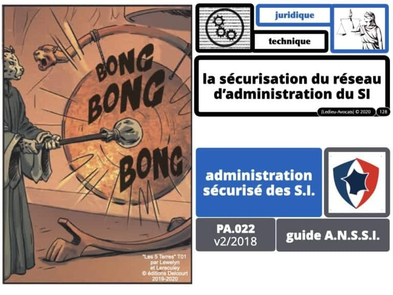 291-système-d'information-et-sécurité-du-réseau-dadministration-du-SI-©-Ledieu-Avocats-12-05-2020.128