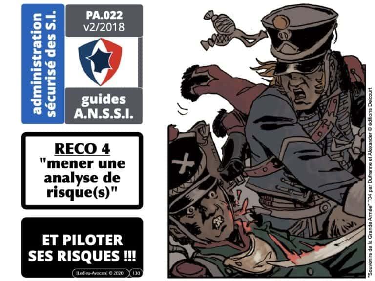 291-système-d'information-et-sécurité-du-réseau-dadministration-du-SI-©-Ledieu-Avocats-12-05-2020.130