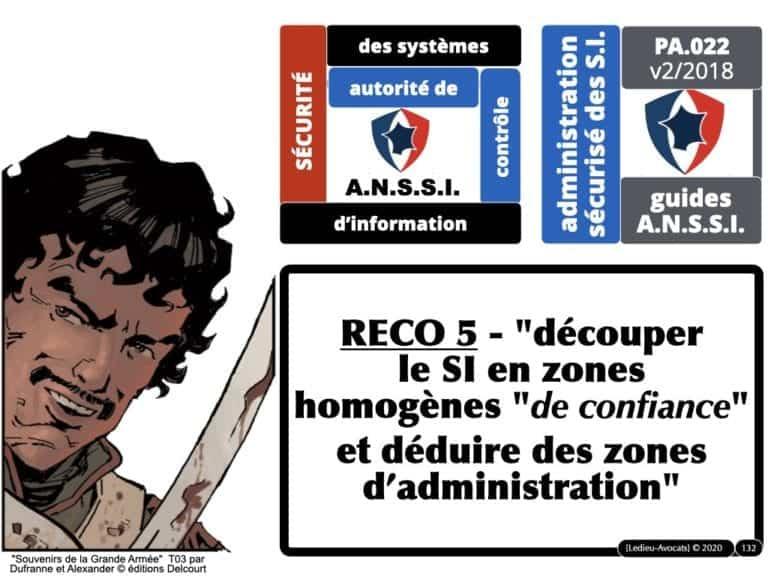 291-système-d'information-et-sécurité-du-réseau-dadministration-du-SI-©-Ledieu-Avocats-12-05-2020.132
