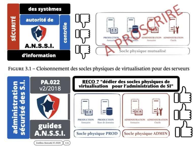 291-système-d'information-et-sécurité-du-réseau-dadministration-du-SI-©-Ledieu-Avocats-12-05-2020.135