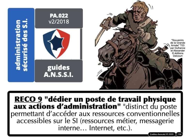 291-système-d'information-et-sécurité-du-réseau-dadministration-du-SI-©-Ledieu-Avocats-12-05-2020.136