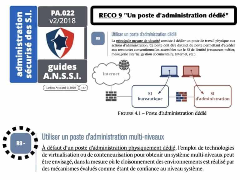 291-système-d'information-et-sécurité-du-réseau-dadministration-du-SI-©-Ledieu-Avocats-12-05-2020.137