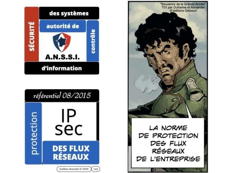 291-système-d'information-et-sécurité-du-réseau-dadministration-du-SI-©-Ledieu-Avocats-12-05-2020.142