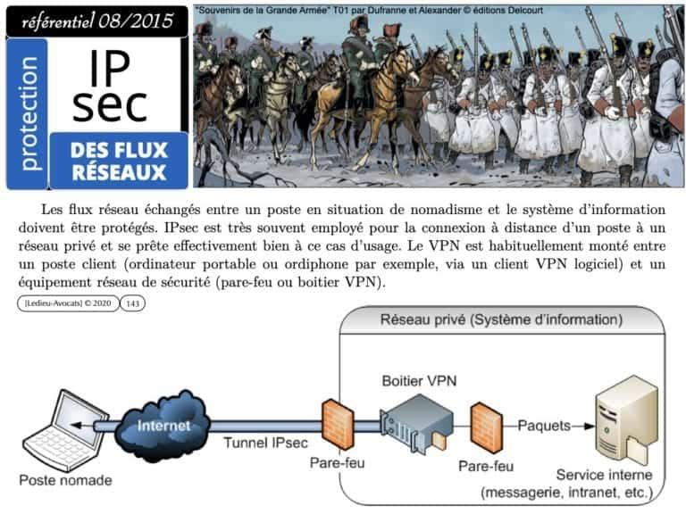 291-système-d'information-et-sécurité-du-réseau-dadministration-du-SI-©-Ledieu-Avocats-12-05-2020.143