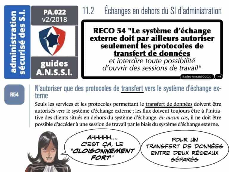 291-système-d'information-et-sécurité-du-réseau-dadministration-du-SI-©-Ledieu-Avocats-12-05-2020.149