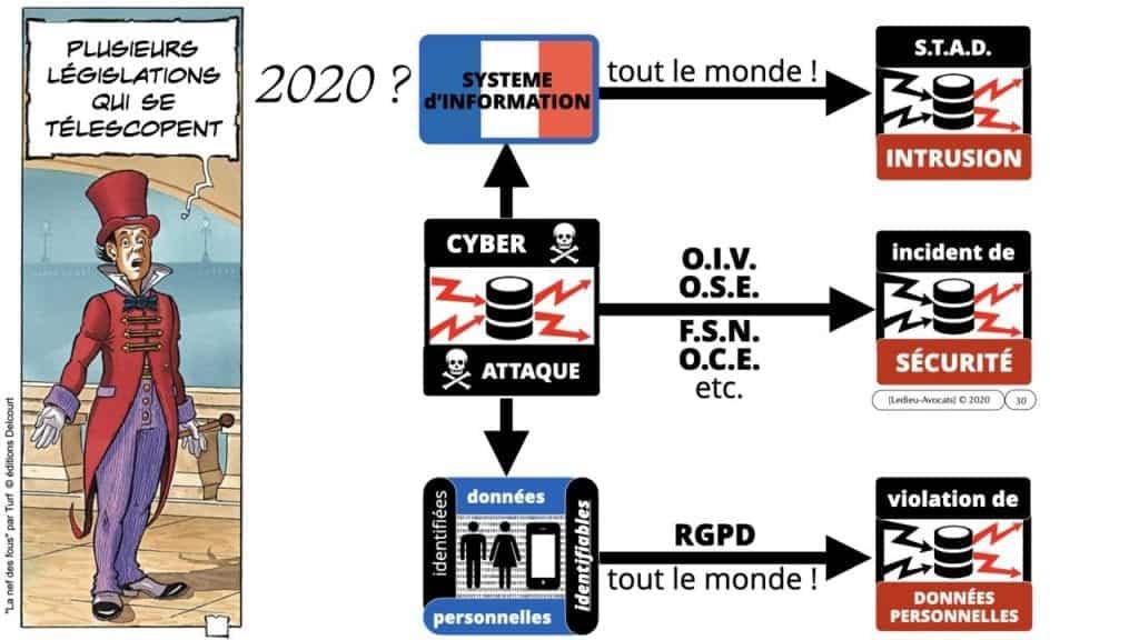 293-Vulnérabilité-bug-négligence-et-responsabilité-des-DSI-RSSI-conférence-OSSIR-169°-©-Ledieu-Avocats-09-06-2020.030-1280x720