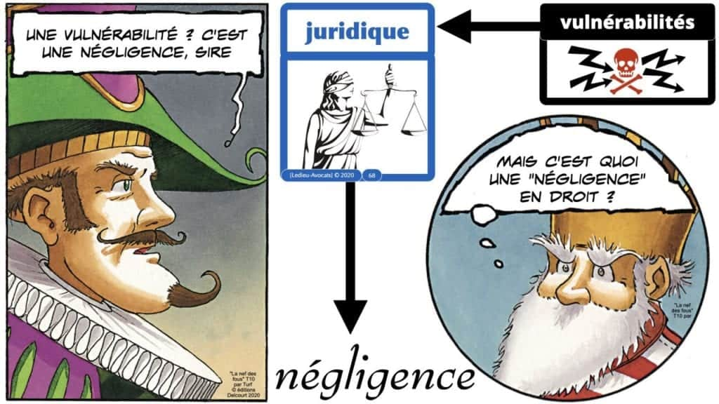 293-Vulnérabilité-bug-négligence-et-responsabilité-des-DSI-RSSI-conférence-OSSIR-169°-©-Ledieu-Avocats-09-06-2020.068-1280x720 (1)