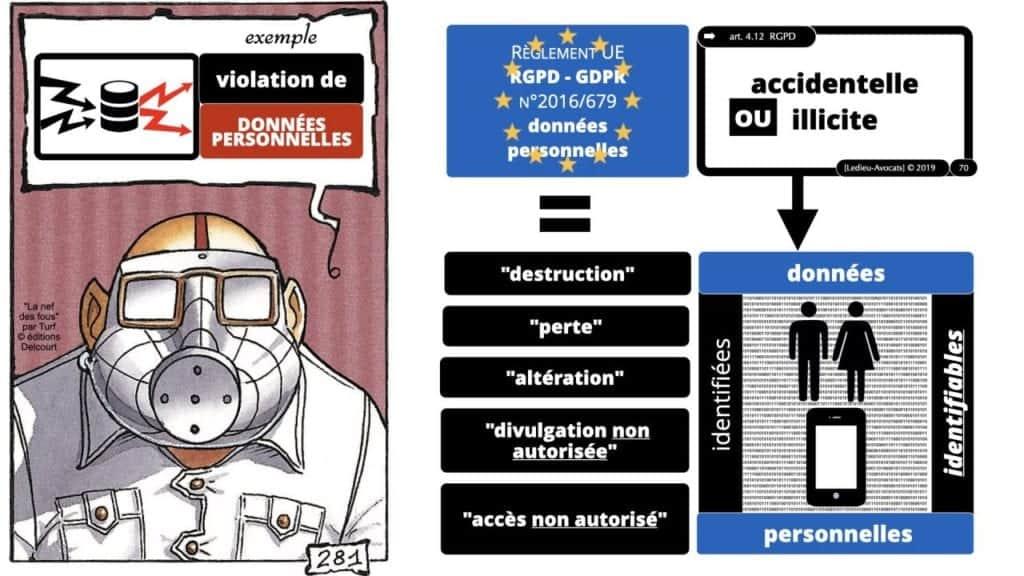 293-Vulnérabilité-bug-négligence-et-responsabilité-des-DSI-RSSI-conférence-OSSIR-169°-©-Ledieu-Avocats-09-06-2020.070-1280x720