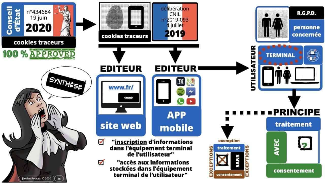 Conseil d'Etat cookies traceurs 023