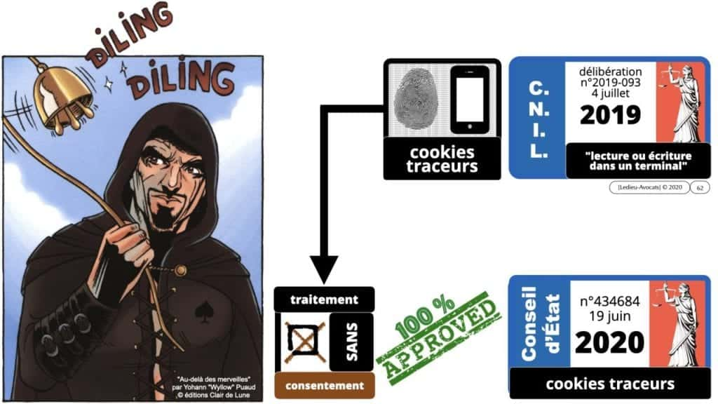 295-cookies-traceurs-conseil-detat-19-juin-2020-délibération-CNIL-4-juillet-2019-169°-©Ledieu-Avocats-22-06-2020.062-1280x720