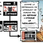 296-nomadisme-et-CYBER-SECURITE-webinar-TheGreenBow-Cybersecyou-Constellation.law-169°-©-Ledieu-Avocats-01-07-2020.009-1280x720