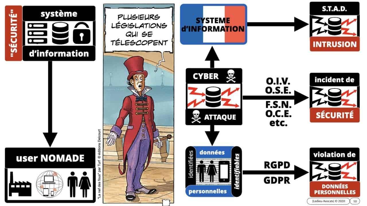 nomadisme cyber-sécurité webinar-TheGreenBow-Cybersec&you-Constellation Avocats 0045