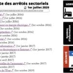 296-nomadisme-et-CYBER-SECURITE-webinar-TheGreenBow-Cybersecyou-Constellation.law-169°-©-Ledieu-Avocats-01-07-2020.013-1280x720