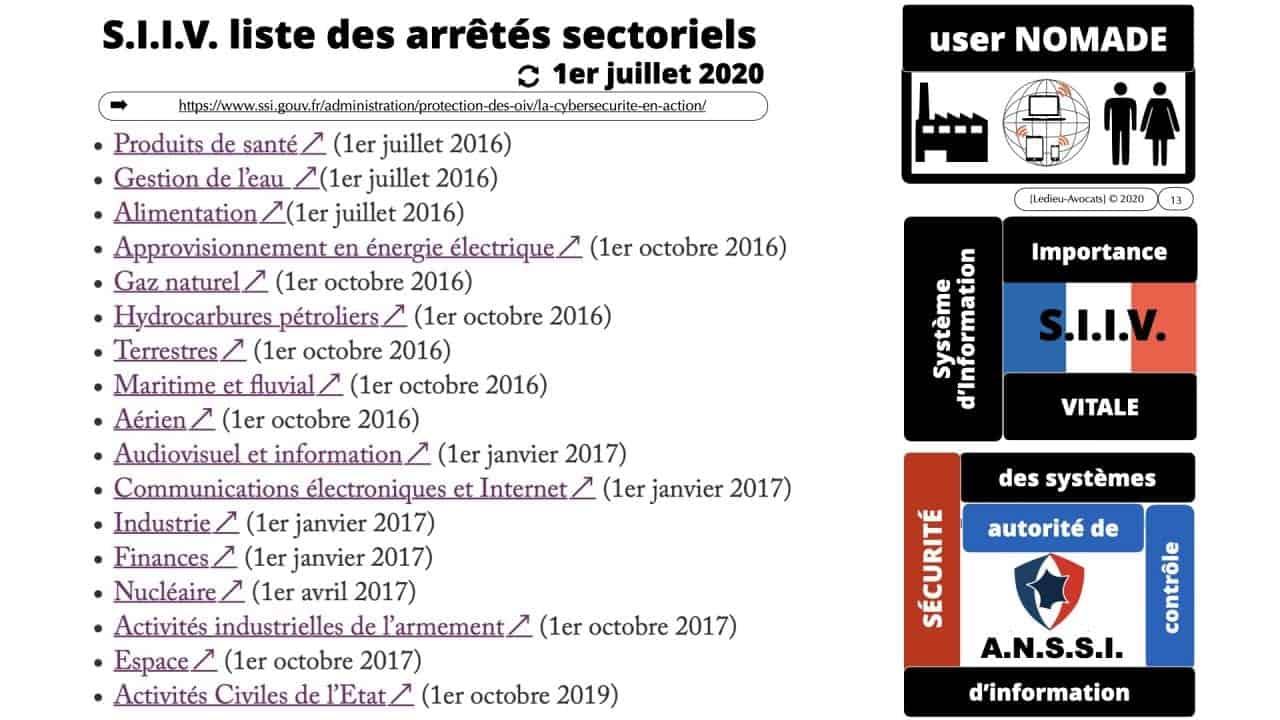 296-nomadisme-et-CYBER-SECURITE-webinar-TheGreenBow-Cybersecyou-Constellation.law-169°-©-Ledieu-Avocats-01-07-2020.013-1280x720