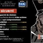 296-nomadisme-et-CYBER-SECURITE-webinar-TheGreenBow-Cybersecyou-Constellation.law-169°-©-Ledieu-Avocats-01-07-2020.020-1280x720