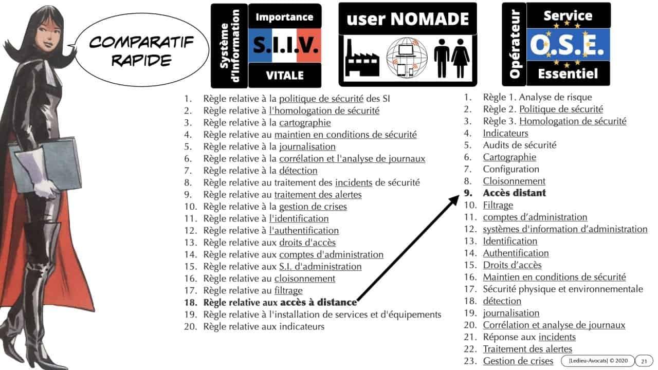nomadisme-et-CYBER-SECURITE responsabilité webinar Constellation Avocats