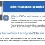 296-nomadisme-et-CYBER-SECURITE-webinar-TheGreenBow-Cybersecyou-Constellation.law-169°-©-Ledieu-Avocats-01-07-2020.025-1280x720
