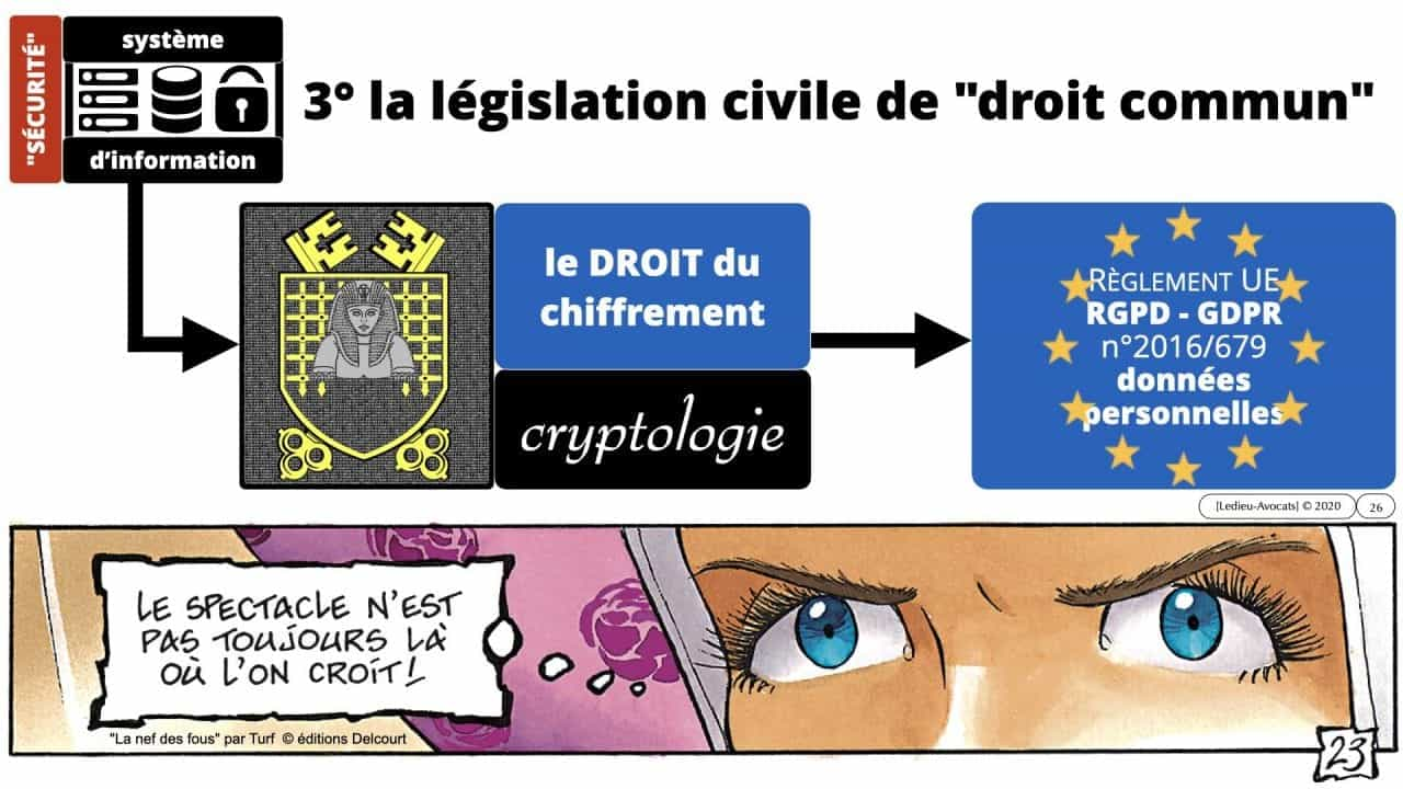 296-nomadisme-et-CYBER-SECURITE-webinar-TheGreenBow-Cybersecyou-Constellation.law-169°-©-Ledieu-Avocats-01-07-2020.026-1280x720