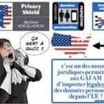297-annulation-du-PRIVACY-SHIELD-CJUE-16-juillet-2020-aff.-C-31118-SCHREMS-II-données-personnelles-transfert-HORS-UE-16-07-2020.009