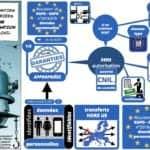 297-annulation-du-PRIVACY-SHIELD-CJUE-16-juillet-2020-aff.-C-31118-SCHREMS-II-données-personnelles-transfert-HORS-UE-16-07-2020.023