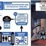 297-annulation-du-PRIVACY-SHIELD-CJUE-16-juillet-2020-aff.-C-31118-SCHREMS-II-données-personnelles-transfert-HORS-UE-16-07-2020.024