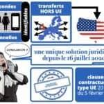 297-annulation-du-PRIVACY-SHIELD-CJUE-16-juillet-2020-aff.-C-31118-SCHREMS-II-données-personnelles-transfert-HORS-UE-16-07-2020.030