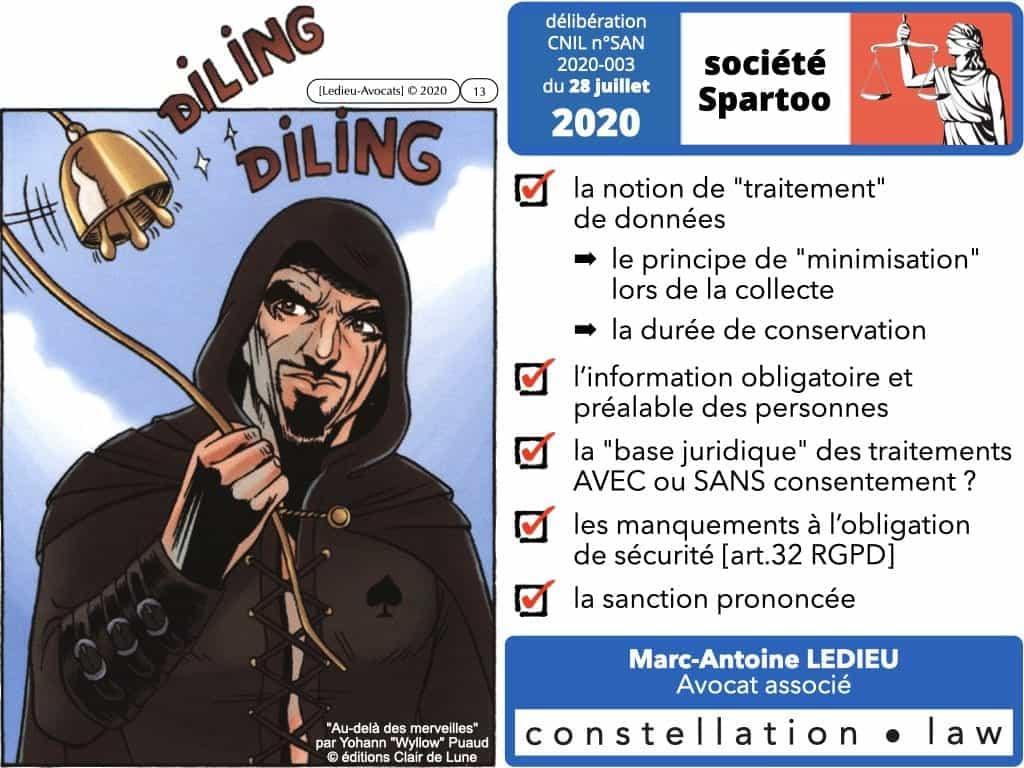 délibération CNIL SPARTOO du 28 juillet 2020 PLAN