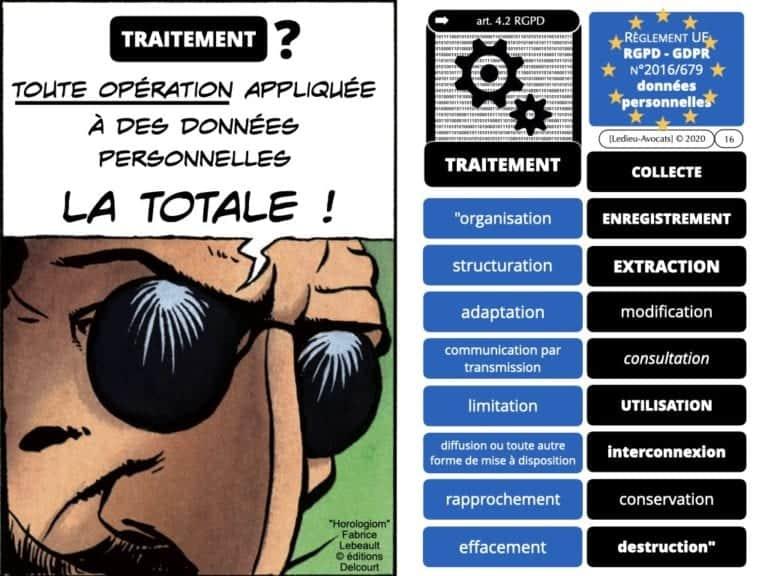 303-RGPD-deliberation-CNIL-SPARTOO-du-28-juillet-2020-n°SAN-2020-003-©Ledieu-Avocats-17-08-2020.016