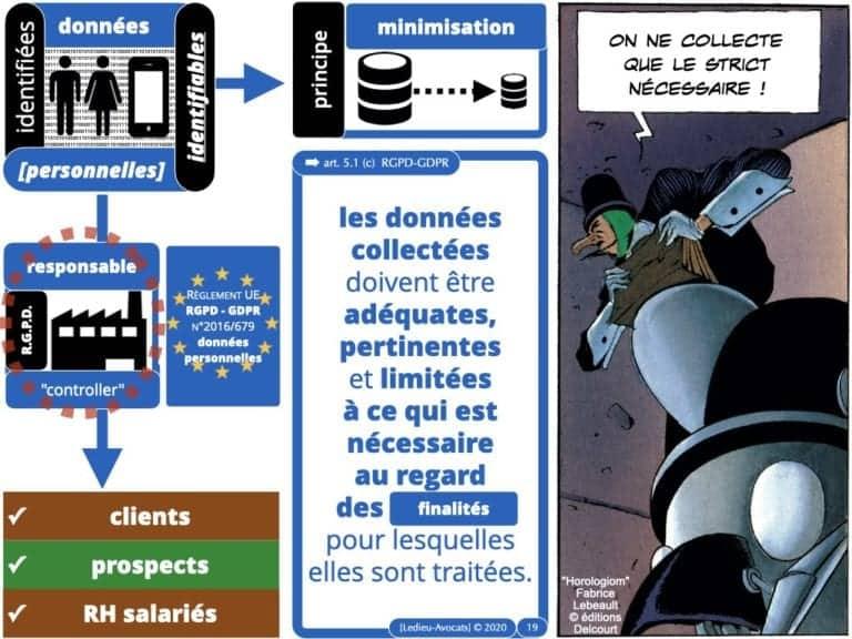 303-RGPD-deliberation-CNIL-SPARTOO-du-28-juillet-2020-n°SAN-2020-003-©Ledieu-Avocats-17-08-2020.019